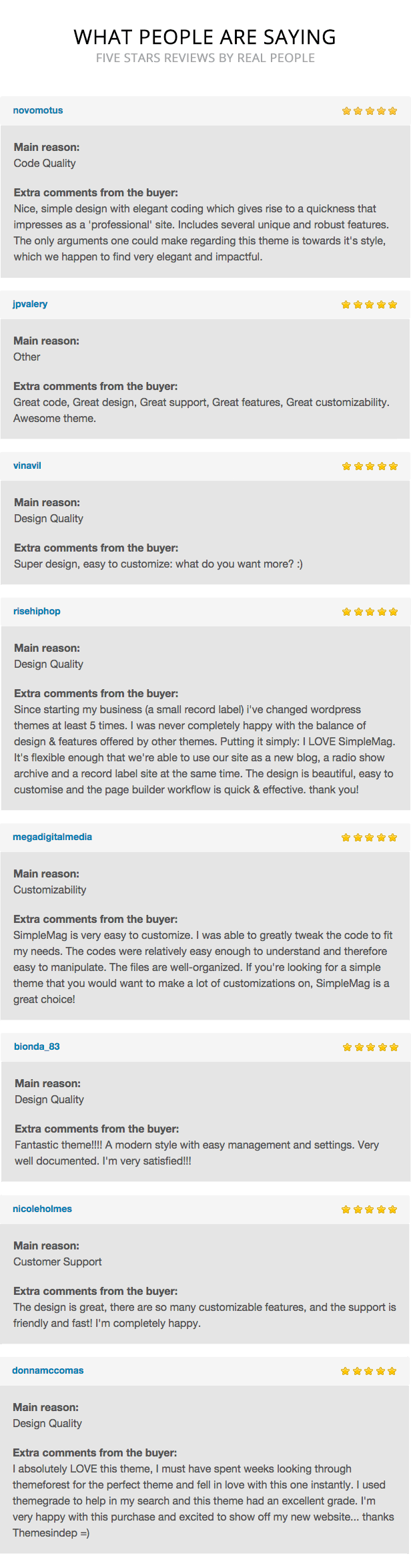 SimpleMag WordPress magazine theme five stars reviews by real people